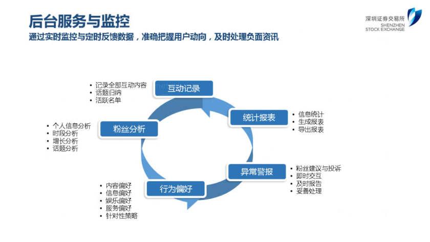 北京企业vi设计哪家最好?设计原则有哪些?
