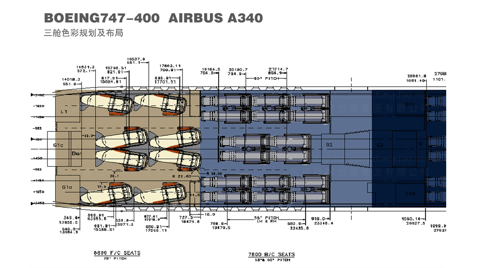 航空公司产品设计应用