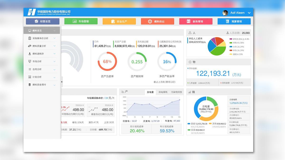 东道数字华能国际电力UI交互设计应用场景_6