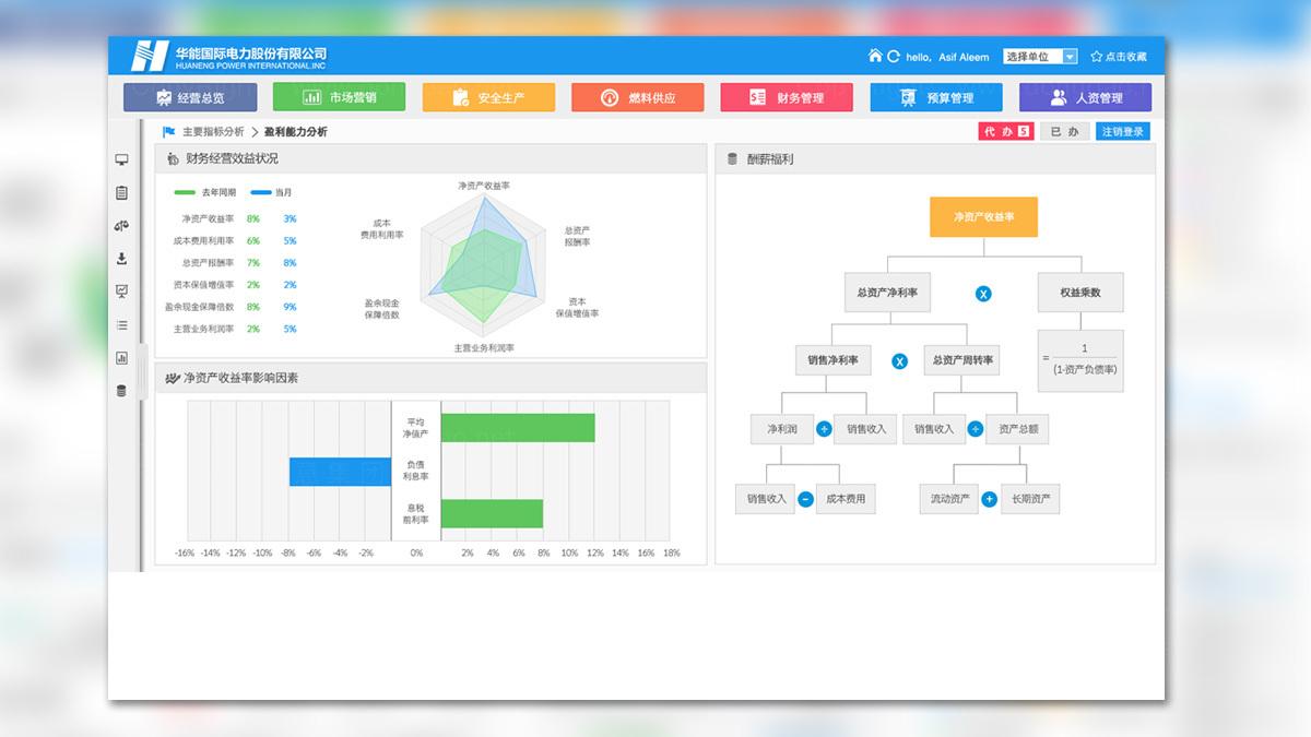 东道数字华能国际电力UI交互设计应用