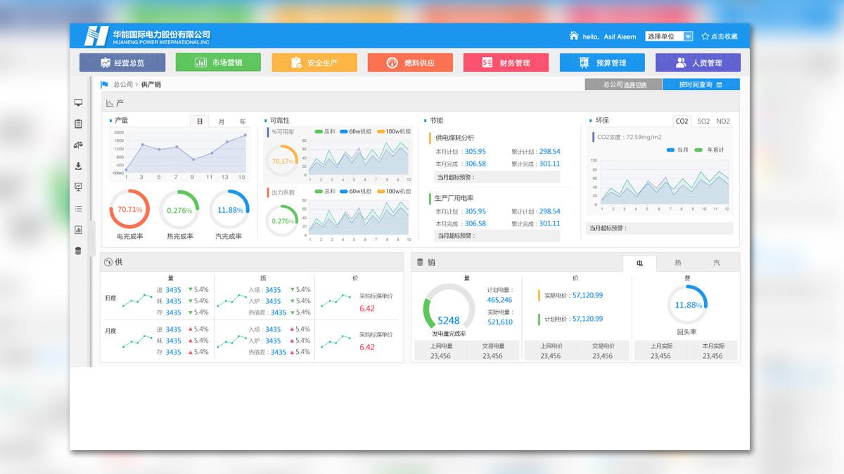 东道数字华能国际电力UI交互设计应用场景