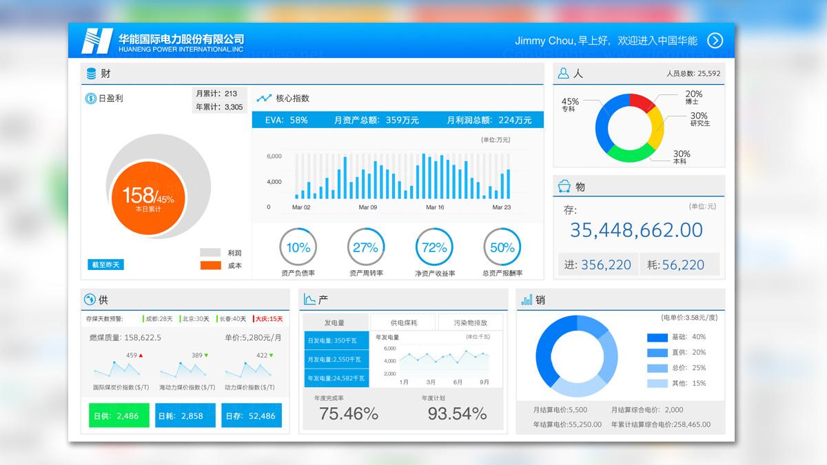 东道数字华能国际电力UI交互设计应用场景_3