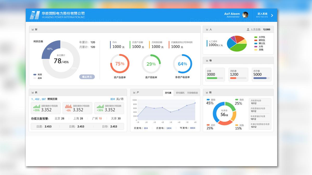 东道数字华能国际电力UI交互设计应用场景_4