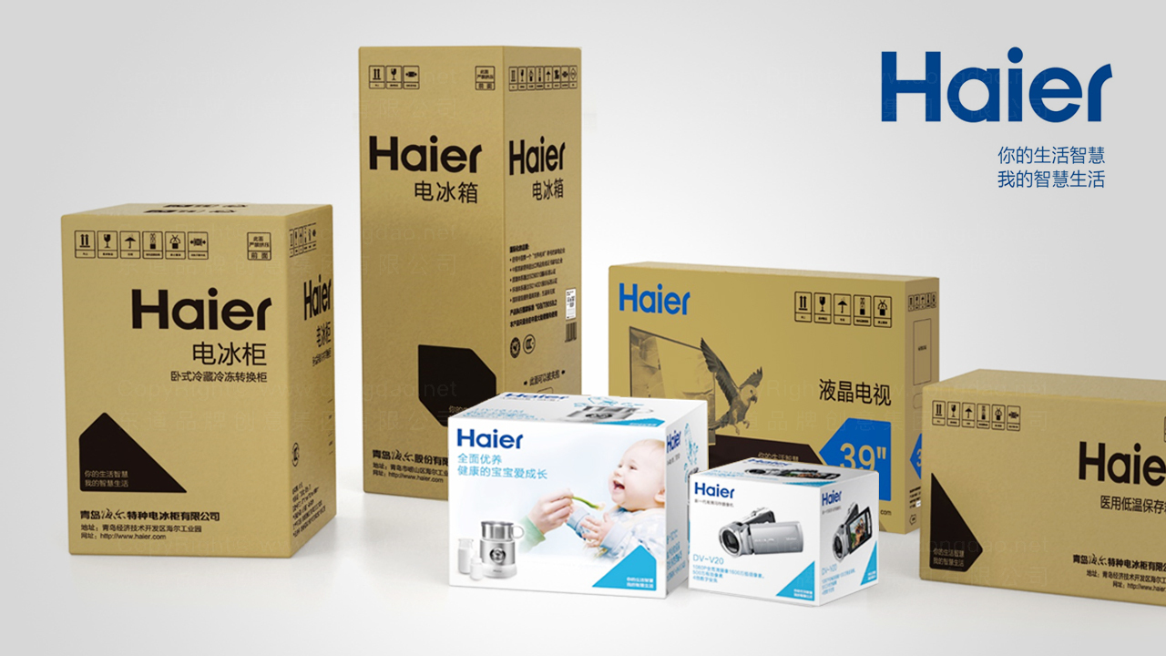 海尔产品包装规范设计