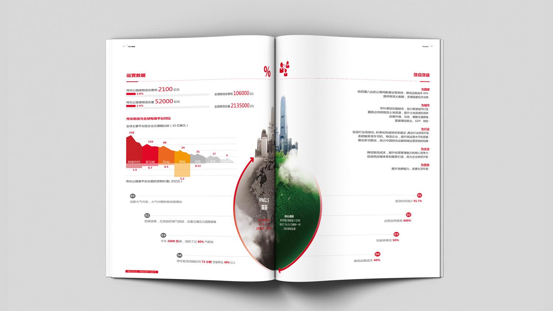 视觉传达传化画册设计应用场景_4