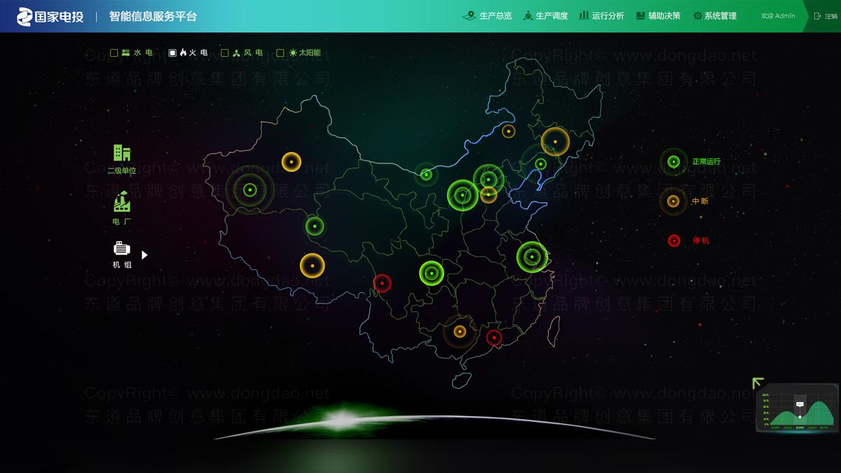 东道数字北京国电网站设计应用场景