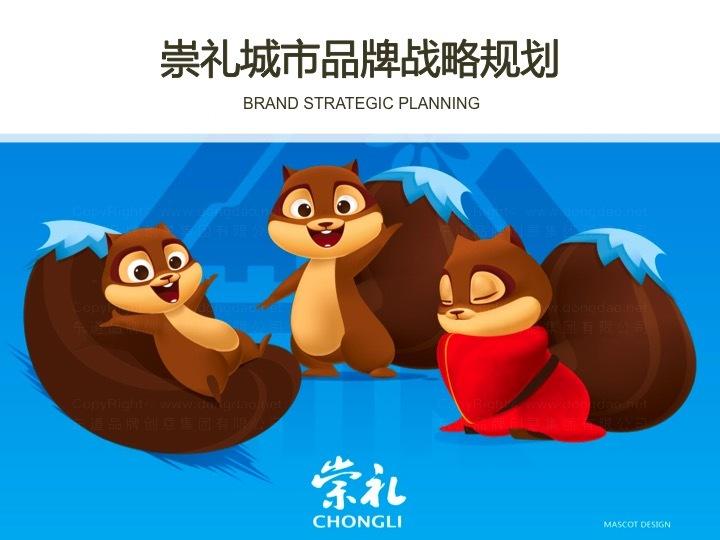 城市品牌战略设计