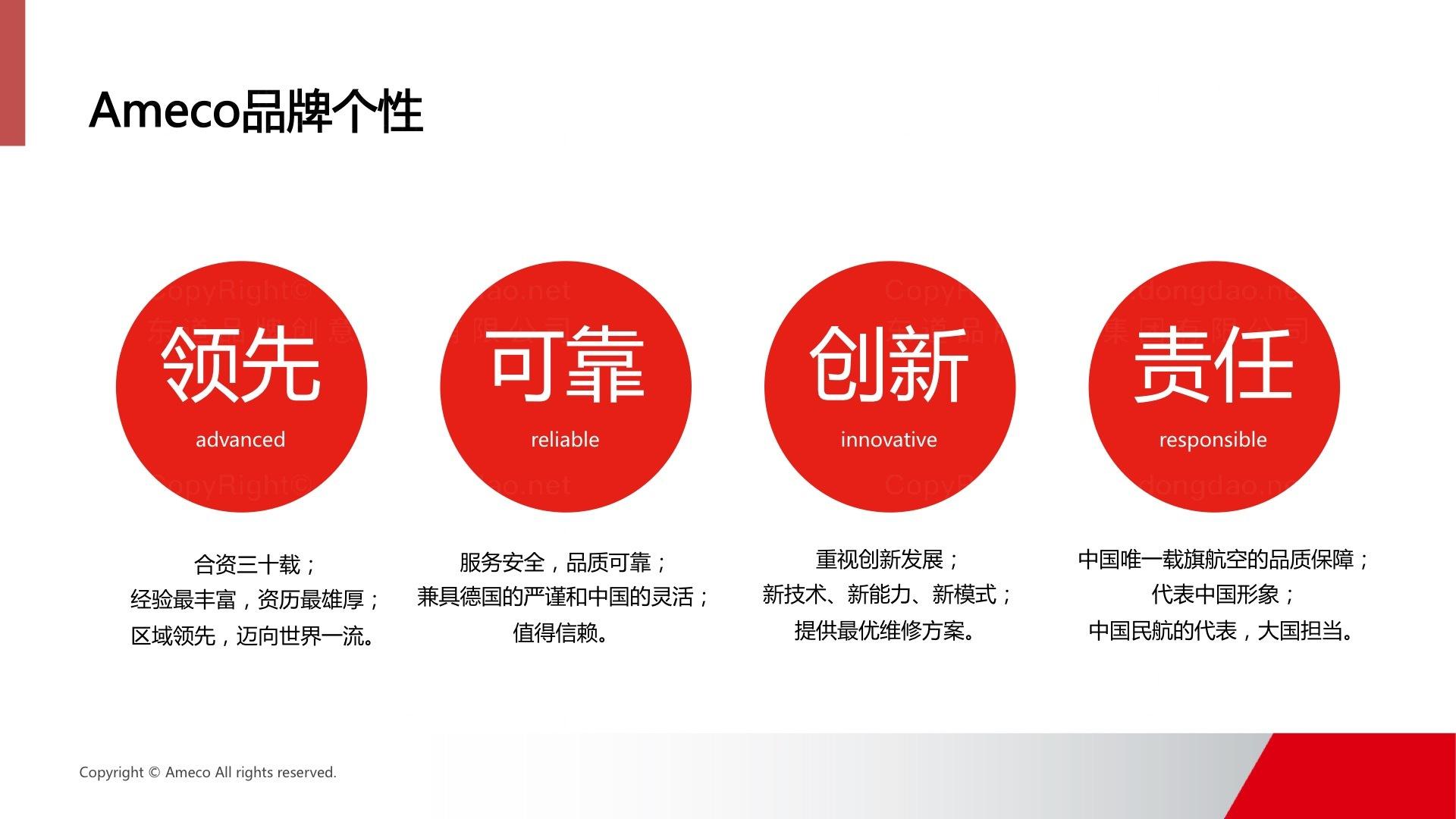 航空公司品牌战略规划设计应用场景_1