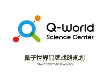 品牌战略&企业文化量子世界量子世界品牌战略规划应用场景_4