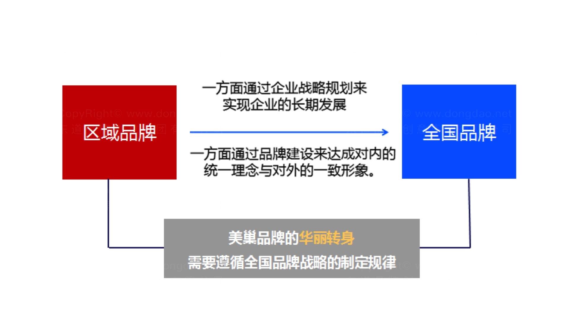 品牌战略&企业文化美巢品牌战略与包装体系设计应用场景_1