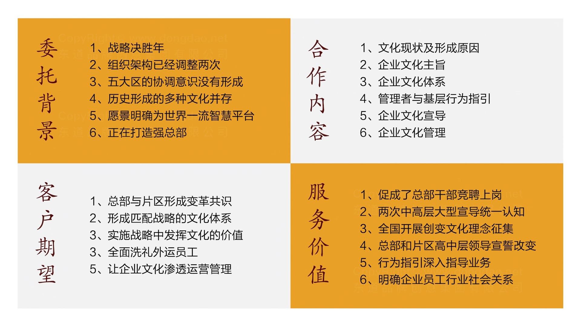 企业文化落地项目企业文化手册设计