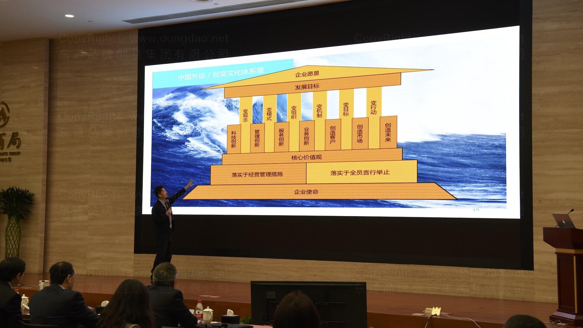 品牌战略&企业文化中国外运企业文化落地项目企业文化手册应用场景_30