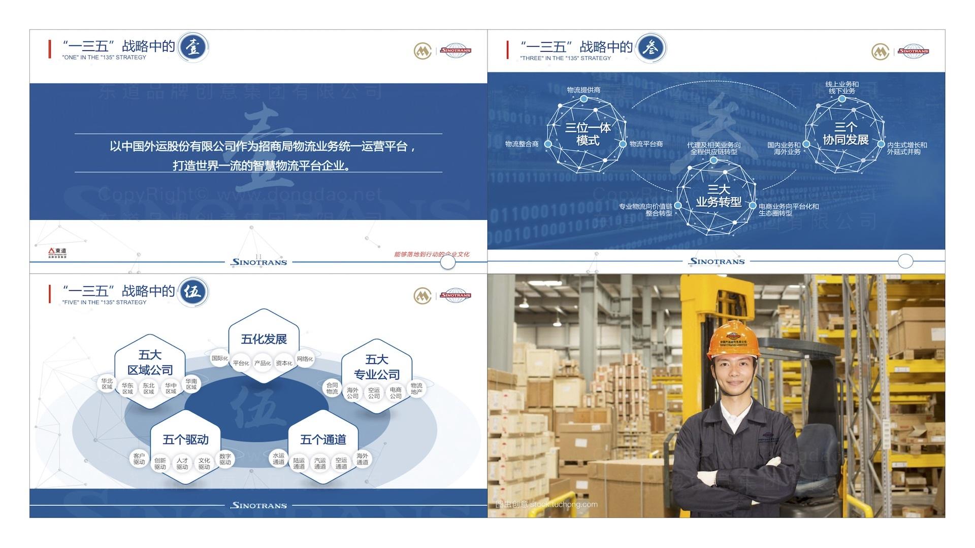 品牌战略&企业文化中国外运企业文化落地项目企业文化手册应用场景