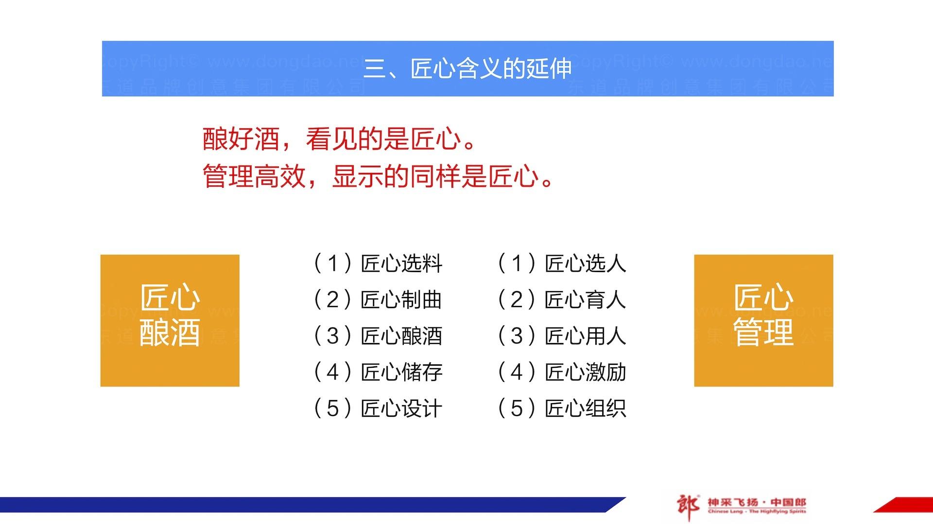 品牌战略&企业文化郎酒企业文化体系方案应用场景_12
