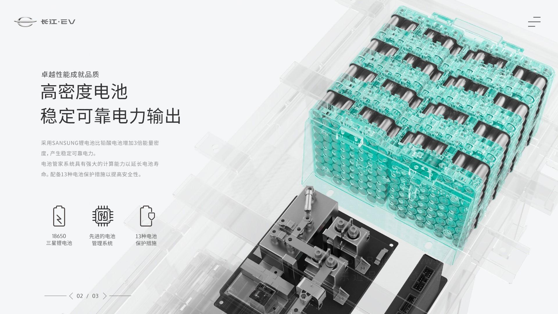 长江汽车网站设计应用场景_1