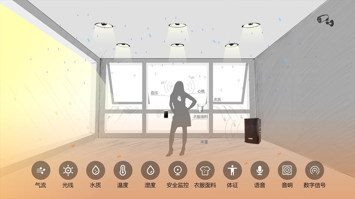 东道数字海尔网站设计应用场景_4